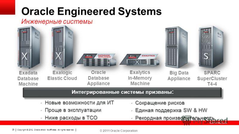 Copyright © 2012, Oracle and/or its affiliates. All rights reserved. 28 Oracle Engineered Systems Инженерные системы Новые возможности для ИТНовые возможности для ИТ Проще в эксплуатацииПроще в эксплуатации Ниже расходы в TCOНиже расходы в TCO Интегр