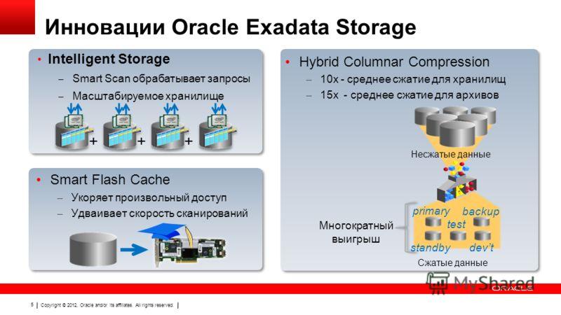 Copyright © 2012, Oracle and/or its affiliates. All rights reserved. 5 Инновации Oracle Exadata Storage Intelligent Storage – Smart Scan обрабатывает запросы – Масштабируемое хранилище Hybrid Columnar Compression – 10x - среднее сжатие для хранилищ –