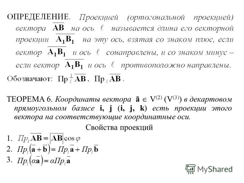 ТЕОРЕМА 6. Координаты вектора ā V (2) (V (3) ) в декартовом прямоугольном базисе i, j (i, j, k) есть проекции этого вектора на соответствующие координатные оси. Свойства проекций 1. 2. 3.