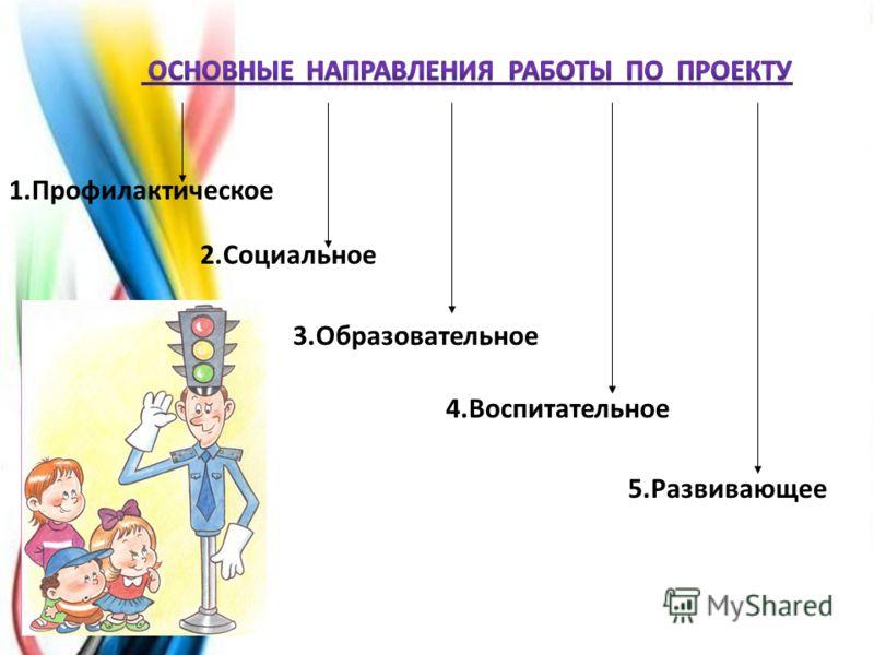 5.Развивающее 1.Профилактическое 2.Социальное 3.Образовательное 4.Воспитательное