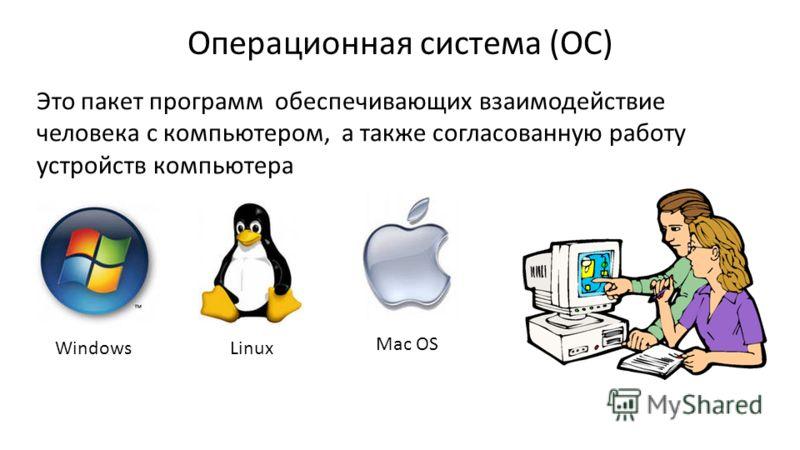 Операционная система (ОС) Это пакет программ обеспечивающих взаимодействие человека с компьютером, а также согласованную работу устройств компьютера WindowsLinux Mac OS