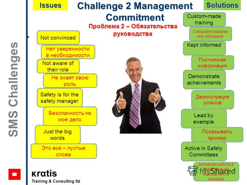 κrαtis Training & Consulting ltd SMS Challenges Challenge 2 Management Commitment Not convinced Not aware of their role Safety is for the safety manager Just the big words Custom-made training Kept informed Demonstrate acheivements Lead by example Ac