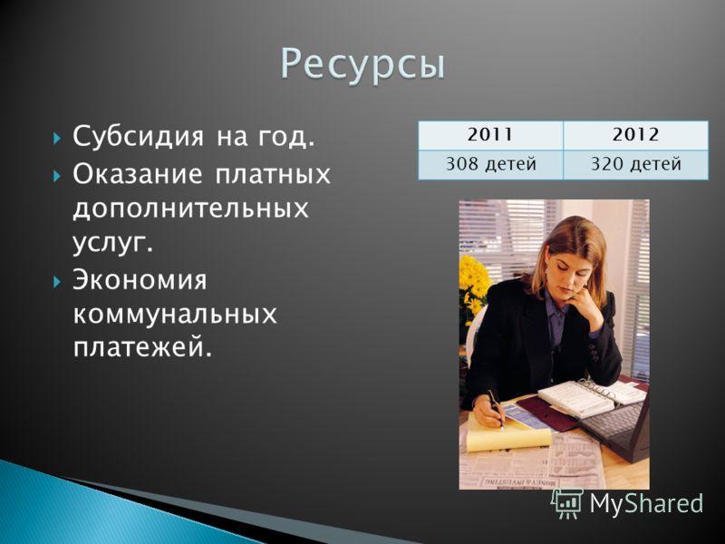 Субсидия на год. Оказание платных дополнительных услуг. Экономия коммунальных платежей. 20112012 308 детей320 детей