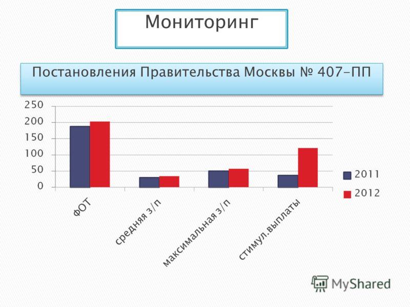 Постановления Правительства Москвы 407-ПП