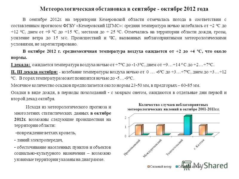 В сентябре 2012г. на территории Кемеровской области отмечалась погода в соответствии с составленным прогнозом ФГБУ «Кемеровский ЦГМС»: средняя температура ночью колебалась от +2 ºС до +12 ºС, днем от +9 ºС до +15 ºС, местами до + 25 ºС. Отмечались на