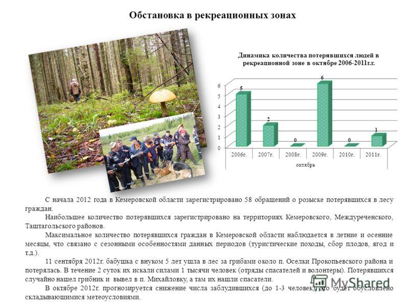 Обстановка в рекреационных зонах С начала 2012 года в Кемеровской области зарегистрировано 58 обращений о розыске потерявшихся в лесу граждан. Наибольшее количество потерявшихся зарегистрировано на территориях Кемеровского, Междуреченского, Таштаголь