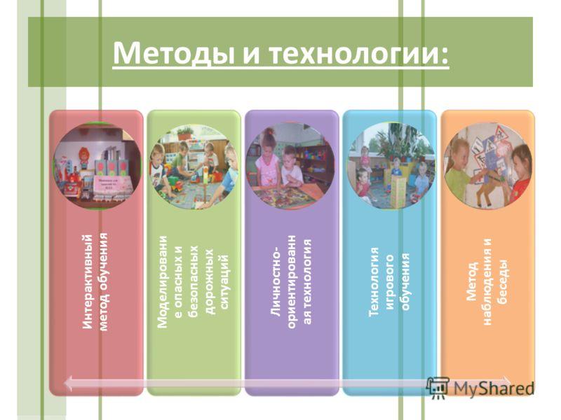 Методы и технологии: Интерактивный метод обучения Моделировани е опасных и безопасных дорожных ситуаций Личностно- ориентированн ая технология Технология игрового обучения Метод наблюдения и беседы