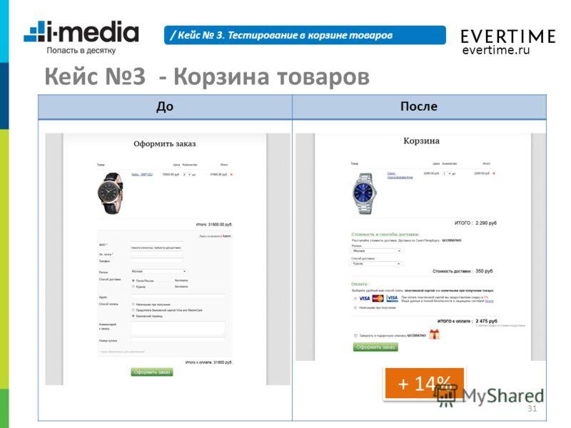 ДоПосле / Кейс 3. Тестирование в корзине товаров Кейс 3 - Корзина товаров evertime.ru + 14% 31
