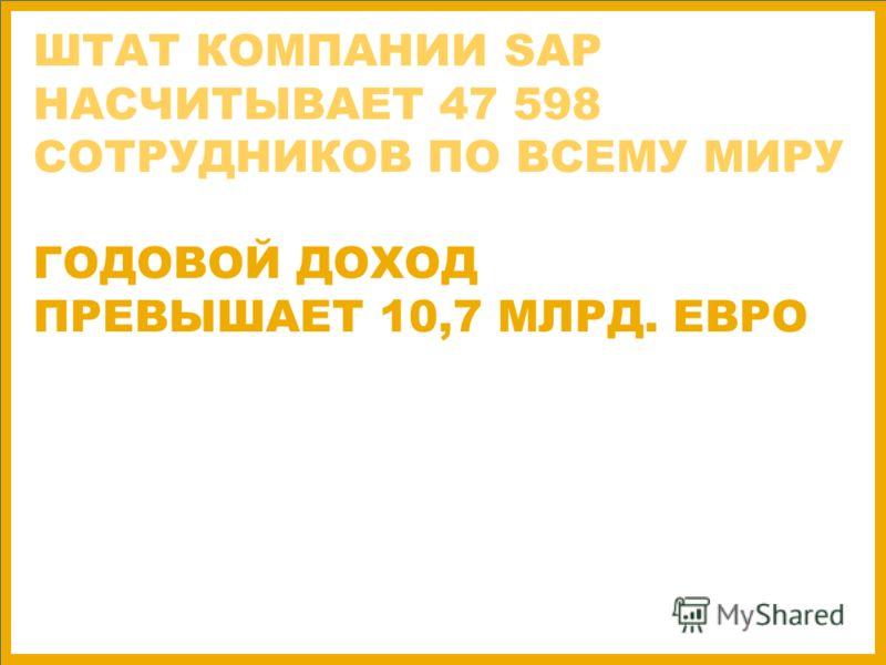 ©2010 SAP AG. Все права защищены. / Стр. # ШТАТ КОМПАНИИ SAP НАСЧИТЫВАЕТ 47 598 СОТРУДНИКОВ ПО ВСЕМУ МИРУ ГОДОВОЙ ДОХОД ПРЕВЫШАЕТ 10,7 МЛРД. ЕВРО