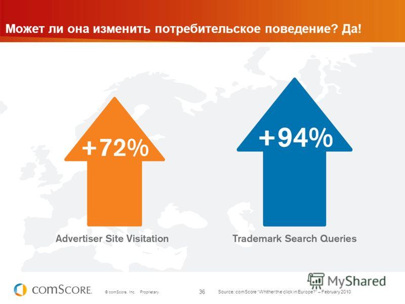 36 © comScore, Inc. Proprietary. Может ли она изменить потребительское поведение? Да! Source: comScore Whither the click in Europe? – February 2010