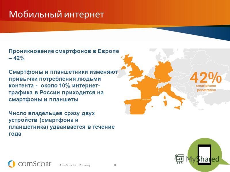 8 © comScore, Inc. Proprietary. Мобильный интернет Проникновение смартфонов в Европе – 42% Смартфоны и планшетники изменяют привычки потребления людьми контента - около 10% интернет- трафика в России приходится на смартфоны и планшеты Число владельце
