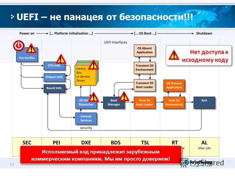 11 UEFI – не панацея от безопасности!!!! ! ! ! ! Нет доступа к исходному коду ! Исполняемый код принадлежит зарубежным коммерческим компаниям. Мы им просто доверяем!