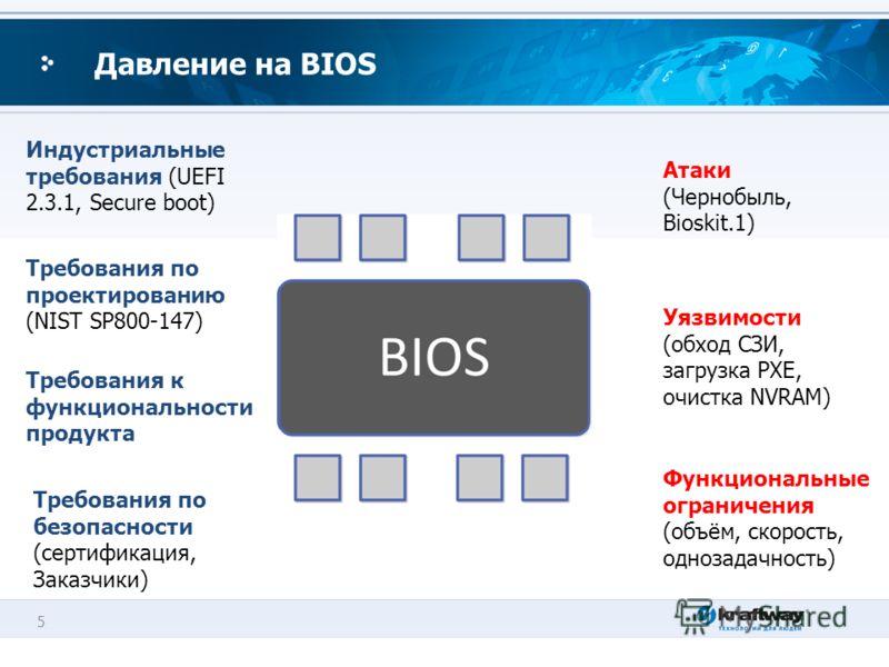 5 Давление на BIOS Индустриальные требования (UEFI 2.3.1, Secure boot) Требования по проектированию (NIST SP800-147) Требования к функциональности продукта Требования по безопасности (сертификация, Заказчики) Атаки (Чернобыль, Bioskit.1) Уязвимости (