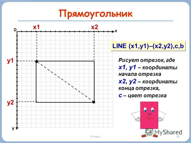 146 класс Прямоугольник y1y2y1y2 x1 x2 LINE (x1,y1)–(x2,y2),c,b Рисует отрезок, где х1, у1 – координаты начала отрезка х2, у2 – координаты конца отрезка, с – цвет отрезка