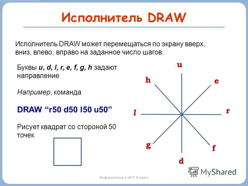 Исполнитель DRAW Информатика и ИКТ. 6 класс r l u d e f g h Исполнитель DRAW может перемещаться по экрану вверх, вниз, влево, вправо на заданное число шагов. Буквы u, d, l, r, e, f, g, h задают направление Например, команда DRAW r50 d50 l50 u50 Рисуе
