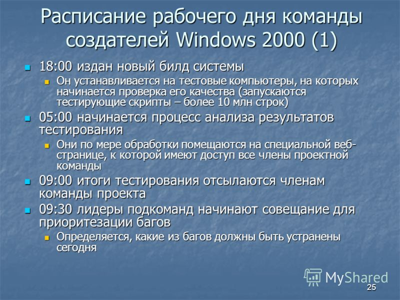25 Расписание рабочего дня команды создателей Windows 2000 (1) 18:00 издан новый билд системы 18:00 издан новый билд системы Он устанавливается на тестовые компьютеры, на которых начинается проверка его качества (запускаются тестирующие скрипты – бол
