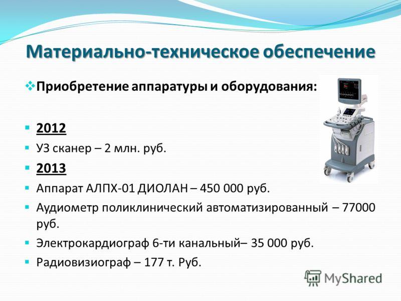 Материально-техническое обеспечение Приобретение аппаратуры и оборудования: 2012 УЗ сканер – 2 млн. руб. 2013 Аппарат АЛПХ-01 ДИОЛАН – 450 000 руб. Аудиометр поликлинический автоматизированный – 77000 руб. Электрокардиограф 6-ти канальный– 35 000 руб