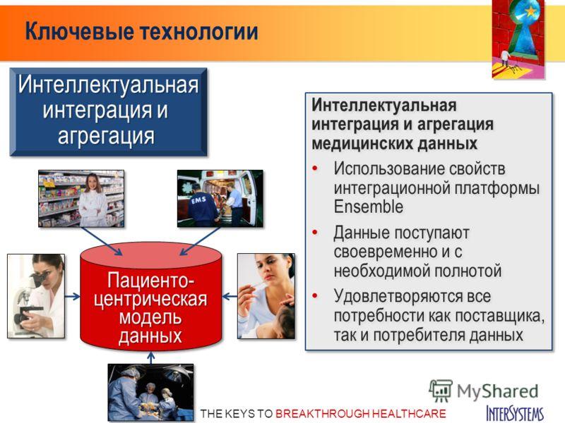 THE KEYS TO BREAKTHROUGH HEALTHCARE Ключевые технологии Интеллектуальная интеграция и агрегация Интеллектуальная агрегация Пациенто- центрическая модель данных Интеллектуальная интеграция и агрегация медицинских данных Использование свойств интеграци