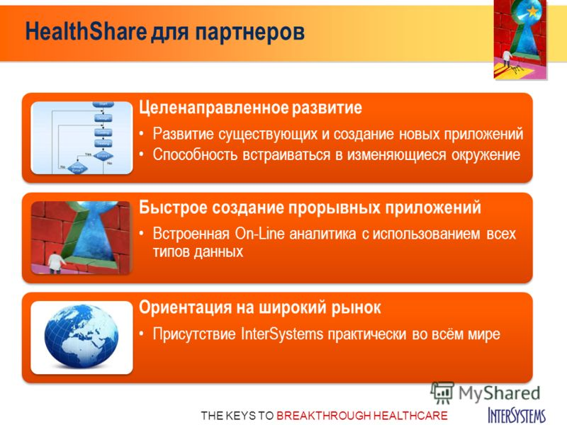 THE KEYS TO BREAKTHROUGH HEALTHCARE HealthShare для партнеров