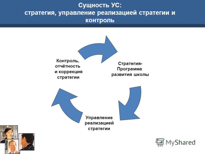 Стратегия- Программа развития школы Управление реализацией стратегии Контроль, отчётность и коррекция стратегии