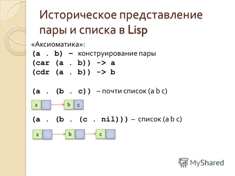 Историческое представление пары и списка в Lisp «Аксиоматика»: (a. b) – конструирование пары (car (a. b)) -> a (cdr (a. b)) -> b (a. (b. c)) – почти список (a b c) (a. (b. (c. nil))) – список (a b c) a a b b c c a a b b c c