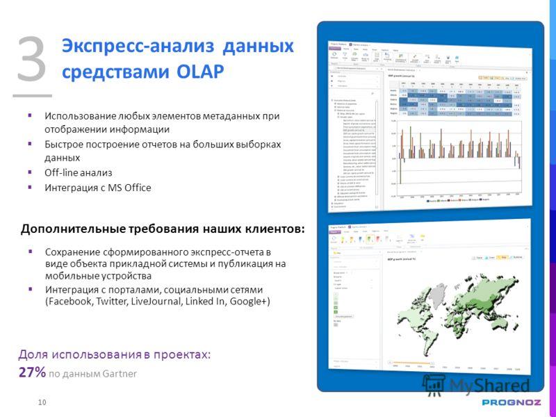 10 Экспресс-анализ данных средствами OLAP 3 Доля использования в проектах: 27% по данным Gartner Использование любых элементов метаданных при отображении информации Быстрое построение отчетов на больших выборках данных Off-line анализ Интеграция с MS