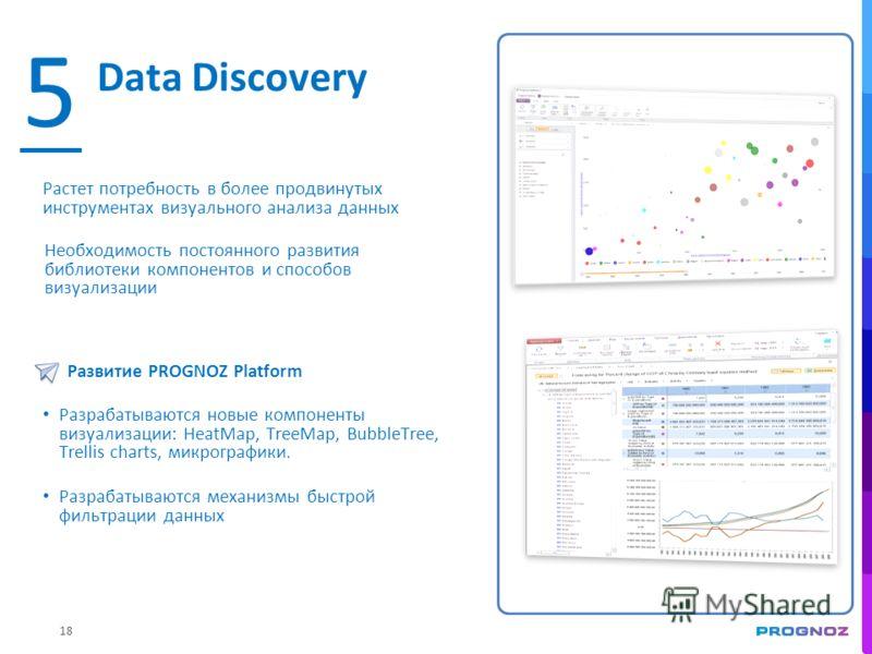 18 Data Discovery 5 Растет потребность в более продвинутых инструментах визуального анализа данных Развитие PROGNOZ Platform Разрабатываются новые компоненты визуализации: HeatMap, TreeMap, BubbleTree, Trellis charts, микрографики. Разрабатываются ме