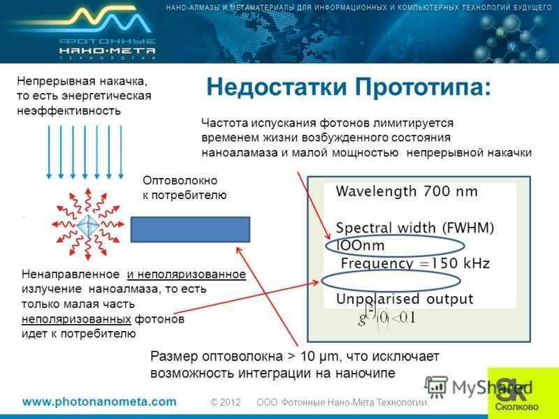 www.photonanometa.com © 2012 OOO Фотонные Нано-Мета Технологии Недостатки Прототипа: Wavelength 700 nm Spectral width (FWHM) lOOnm Frequency =150 kHz Unpolarised output Непрерывная накачка, то есть энергетическая неэффективность Ненаправленное и непо