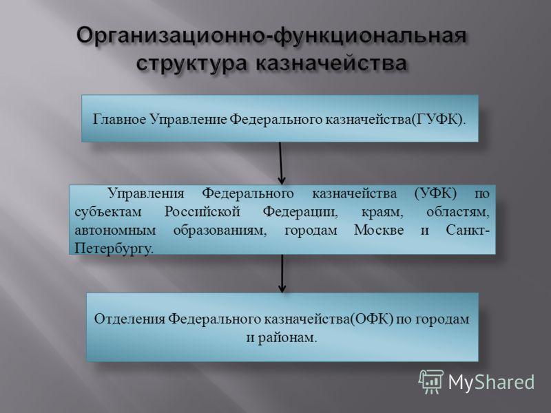 Главное Управление Федерального казначейства(ГУФК). Управления Федерального казначейства (УФК) по субъектам Российской Федерации, краям, областям, автономным образованиям, городам Москве и Санкт- Петербургу. Отделения Федерального казначейства(ОФК) п