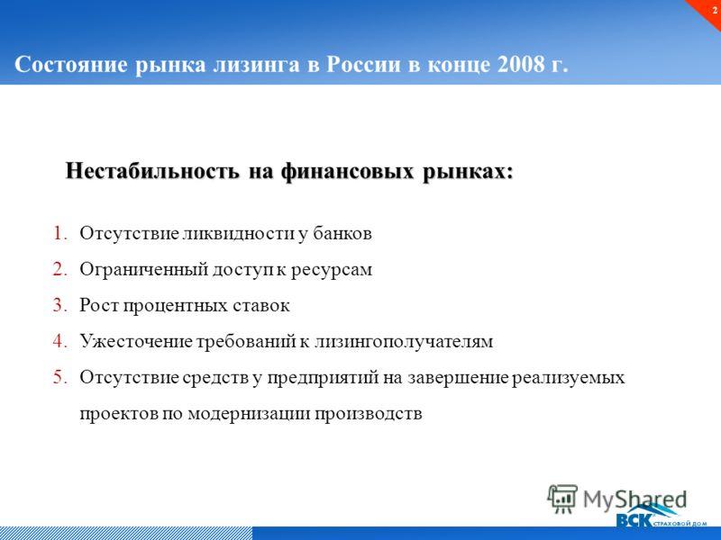 Состояние рынка лизинга в России в конце 2008 г. 2 Нестабильность на финансовых рынках: Нестабильность на финансовых рынках: 1.Отсутствие ликвидности у банков 2.Ограниченный доступ к ресурсам 3.Рост процентных ставок 4.Ужесточение требований к лизинг