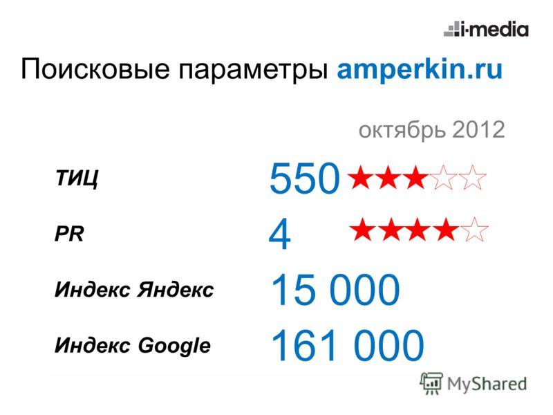 ТИЦ 550 PR 4 Индекс Яндекс 15 000 Индекс Google 161 000 Поисковые параметры amperkin.ru октябрь 2012