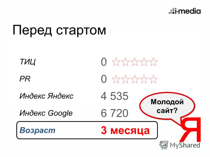 Да в а й д о с в и д ани я ! ТИЦ 0 PR 0 Индекс Яндекс 4 535 Индекс Google 6 720 Возраст 3 месяца Молодой сайт? Я Перед стартом