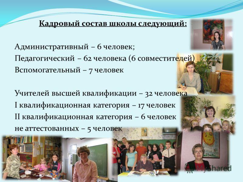 Кадровый состав школы следующий: Административный – 6 человек; Педагогический – 62 человека (6 совместителей) Вспомогательный – 7 человек Учителей высшей квалификации – 32 человека I квалификационная категория – 17 человек II квалификационная категор