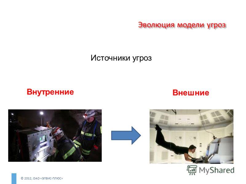 © 2012, ОАО «ЭЛВИС-ПЛЮС» Эволюция модели угроз Источники угроз Внутренние Внешние