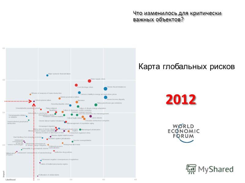 Карта глобальных рисков 2012 Что изменилось для критически важных объектов?