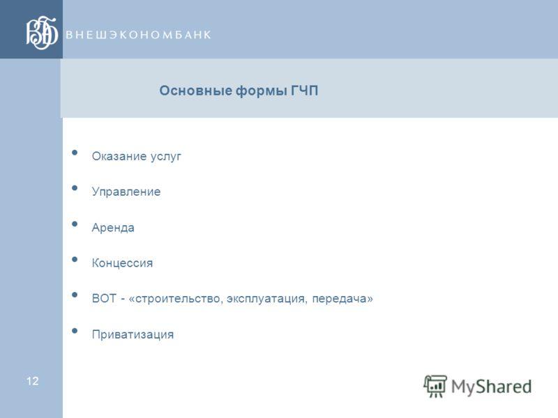 11 Содержание ГЧП Юридические модели ГЧП Организация управления проектом ГЧП Обеспечение обязательств ОГМУ по проектам ГЧП