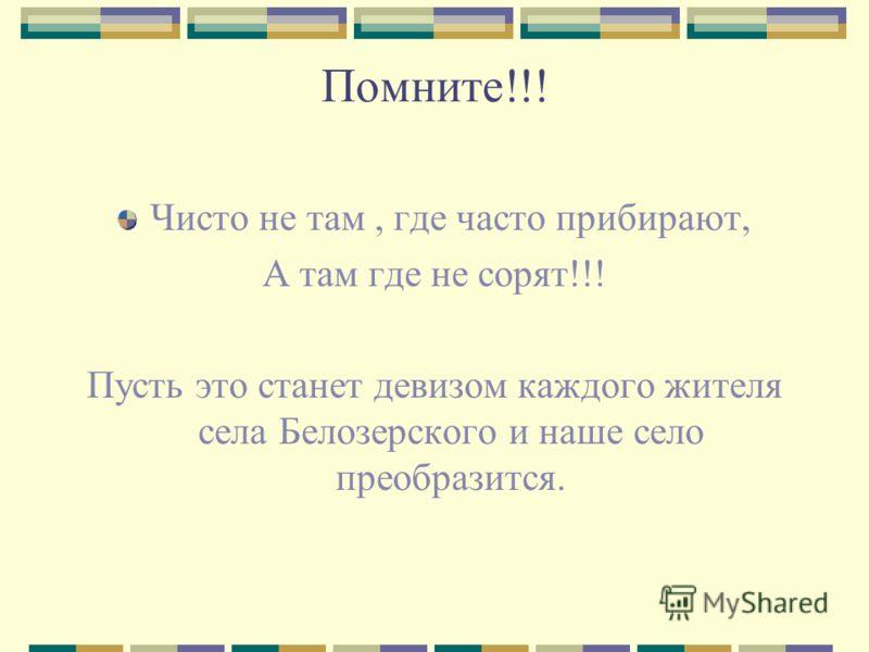 Помните!!! Чисто не там, где часто прибирают, А там где не сорят!!! Пусть это станет девизом каждого жителя села Белозерского и наше село преобразится.