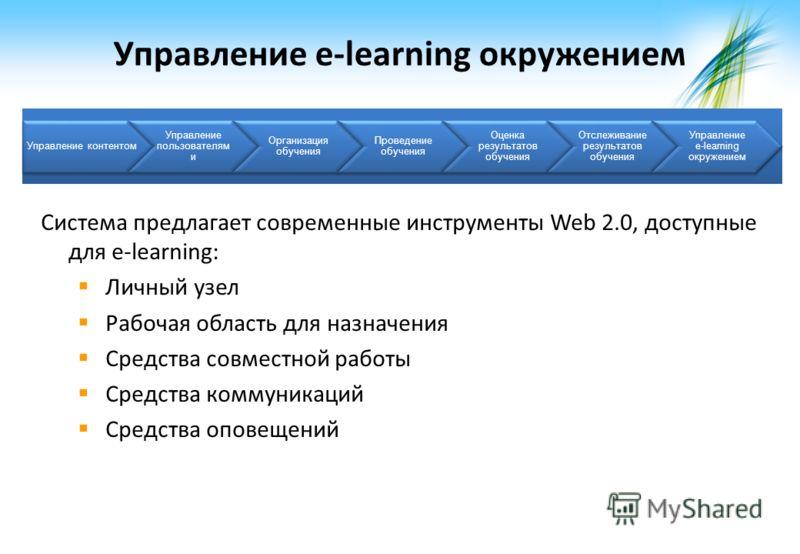 Управление контентом Управление пользователям и Организация обучения Проведение обучения Оценка результатов обучения Отслеживание результатов обучения Управление e-learning окружением Система предлагает современные инструменты Web 2.0, доступные для