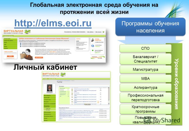 Личный кабинет Глобальная электронная среда обучения на протяжении всей жизни http://elms.eoi.ru Программы обучения населения Уровни образования Бакалавриат / Специалитет Краткосрочные программы Повышение квалификации Профессиональная переподготовка