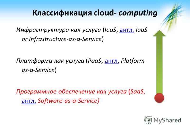 Классификация cloud- computing Инфраструктура как услуга (IaaS, англ. IaaS or Infrastructure-as-a-Service)англ. Платформа как услуга (PaaS, англ. Platform- as-a-Service)англ. Программное обеспечение как услуга (SaaS, англ. Software-as-a-Service) англ