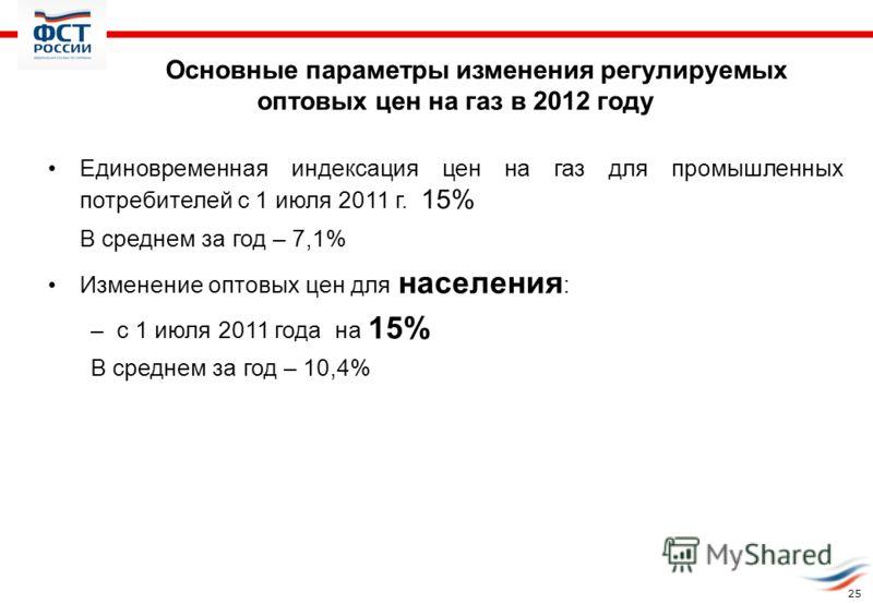 Основные параметры изменения регулируемых оптовых цен на газ в 2012 году Единовременная индексация цен на газ для промышленных потребителей с 1 июля 2011 г. 15% В среднем за год – 7,1% Изменение оптовых цен для населения : –с 1 июля 2011 года на 15%