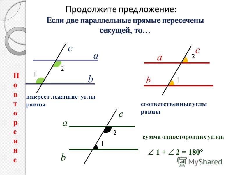 Продолжите предложение : Если две параллельные прямые пересечены секущей, то… а c b а c b а c b 1 + 2 = 180 1 2 1 1 2 2 накрест лежащие углы равны соответственные углы равны сумма односторонних углов ПовторениеПовторение