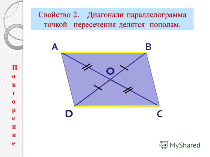 Свойство 2. Диагонали параллелограмма точкой пересечения делятся пополам. А В С D O ПовторениеПовторение