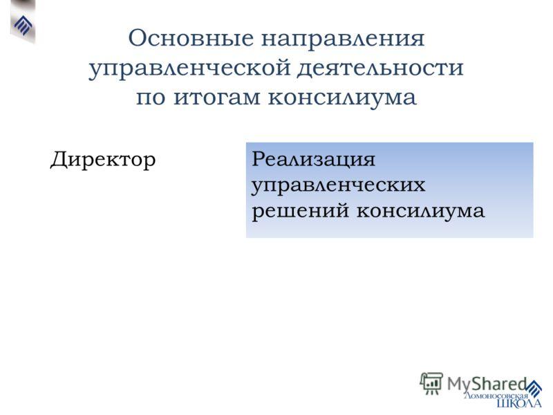 Основные направления управленческой деятельности по итогам консилиума ДиректорРеализация управленческих решений консилиума