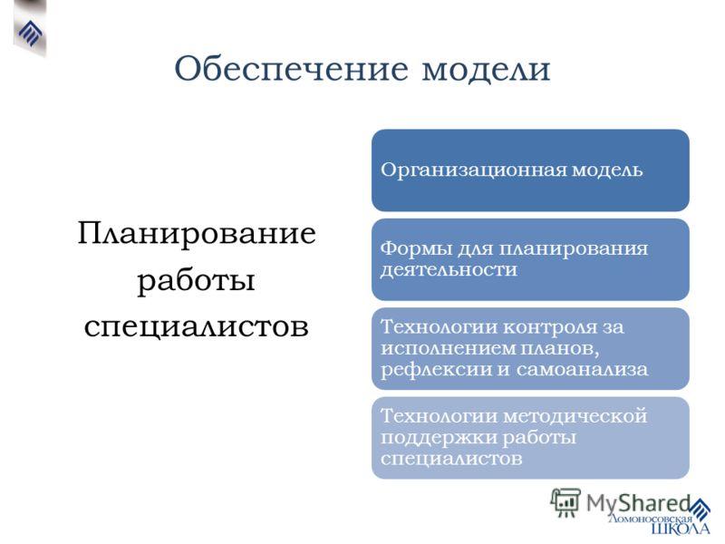 Обеспечение модели Планирование работы специалистов Организационная модель Формы для планирования деятельности Технологии контроля за исполнением планов, рефлексии и самоанализа Технологии методической поддержки работы специалистов