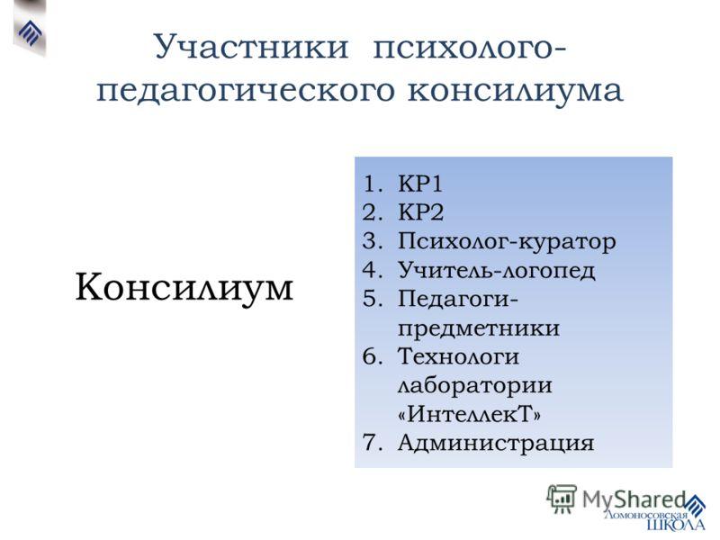 Участники психолого- педагогического консилиума Консилиум 1.КР1 2.КР2 3.Психолог-куратор 4.Учитель-логопед 5.Педагоги- предметники 6.Технологи лаборатории «ИнтеллекТ» 7.Администрация