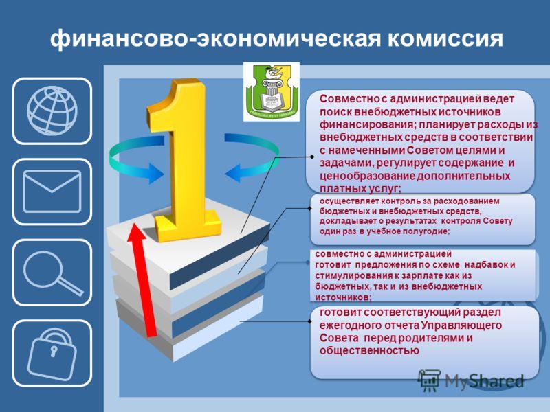 финансово-экономическая комиссия Совместно с администрацией ведет поиск внебюджетных источников финансирования; планирует расходы из внебюджетных средств в соответствии с намеченными Советом целями и задачами, регулирует содержание и ценообразование