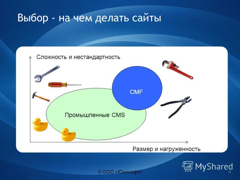 4 ра Выбор - на чем делать сайты © ООО «Юмисофт» Размер и нагруженность Промышленные CMS CMF Сложность и нестандартность