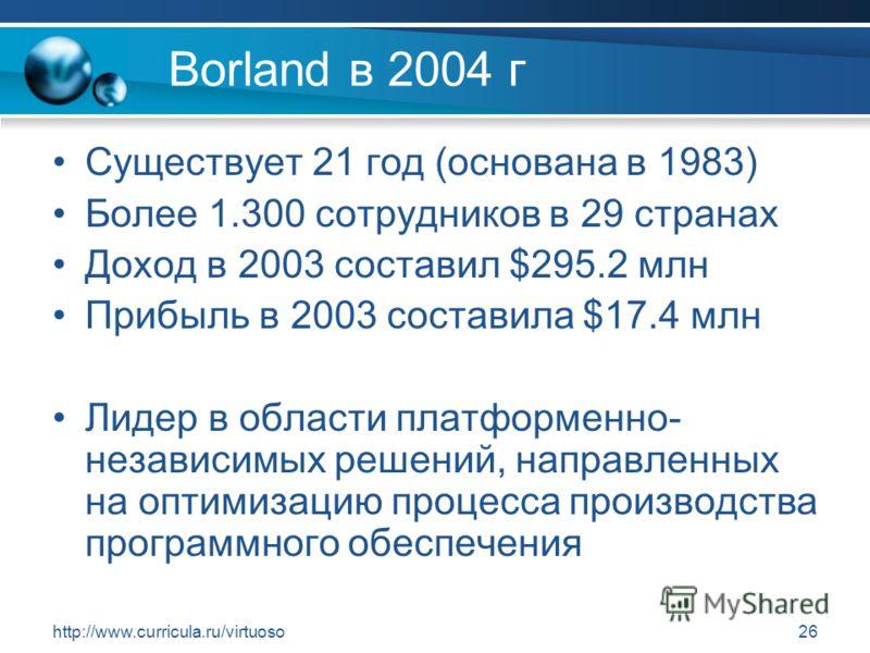 http://www.curricula.ru/virtuoso26 Borland в 2004 г Существует 21 год (основана в 1983) Более 1.300 сотрудников в 29 странах Доход в 2003 составил $295.2 млн Прибыль в 2003 составила $17.4 млн Лидер в области платформенно- независимых решений, направ