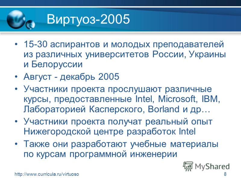 http://www.curricula.ru/virtuoso8 Виртуоз-2005 15-30 аспирантов и молодых преподавателей из различных университетов России, Украины и Белоруссии Август - декабрь 2005 Участники проекта прослушают различные курсы, предоставленные Intel, Microsoft, IBM